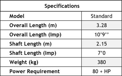 Pump Agitator (Staandard) Specification