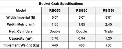 Bucket Grab Specification