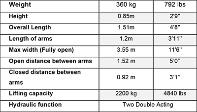 Double Bale Handler Specification