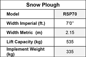 Snow Plough Specification